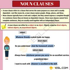 Noun Clause: Definition, Functions And Examples Of Noun Clauses - 7 E S L Teaching English Grammar, English Writing Skills, English Language Learning, English Lessons, Learn English, Writing Tips, What Is A Noun, Biology Lessons, English Sentences