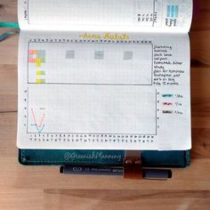 This month, I'm trying out condensing my trackers a bit. Last month I had all my trackers spread out over multiple pages, and even multiple notebooks! 😱 Now that I've been able to assess which things I really need to track, I'm trying to make these elements more streamlined by putting both my habit tracker and my line graph on the same page. So far I think this setup is working well! (Though my actual habits could use some work...and yes, I'm a little behind on filling this in! 🙈) . I…