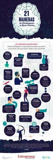 21 maneras para desbloquear el genio creativo #emprendedores #creatividad