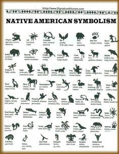 .Native American Symbolism