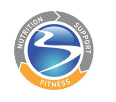 I love this symbol..it says it all.  3 essential elements to achieve the best results!  Now is the time to tear the head off your fitness.  Click image for more info.