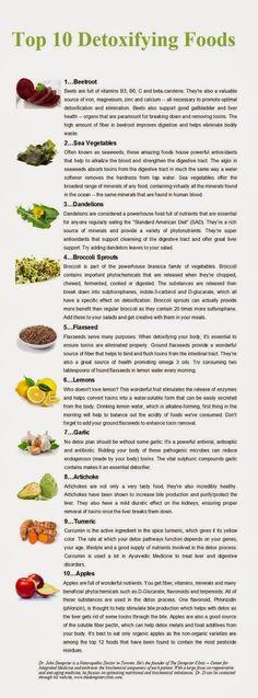 Top 10 Detoxifying Foods