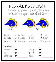 plural rule 8 - Google Search Phonics Rules, Spelling Rules, Spelling Activities, Spelling And Grammar, Listening Activities, Grammar Rules, Vocabulary Games, English Spelling, English Phonics