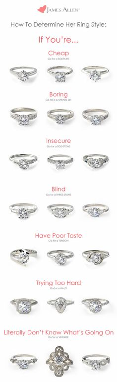 It can be so hard to choose the right ring for the one who means the most to you. Use our helpful guide to find the ring that will tell her everything she needs to know.
