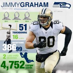 Max Unger exits as Seahawks make trade for Jimmy Graham