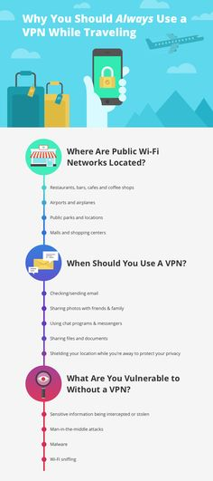 How a VPN will protect you and your freedom - WePrepper Internet Safety, I Survived, Friend Photos, Shopping Center, Day Trip, Coffee Shop, Wifi, Infographic, Survival