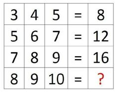 If you are genius,Answer this?