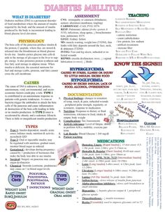 Nursing Cheat Sheet for DM