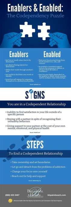 This describes the complex interplay of enablers in relationships that are…