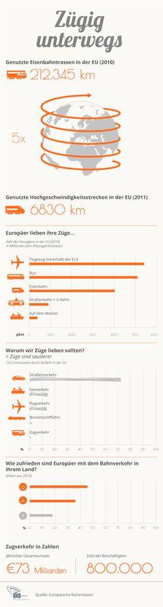 Infografik: Mehr Wettbewerb für EU-Eisenbahnverkehr
