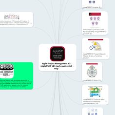 Project Timelines For Visual Design Project  Google Search  F