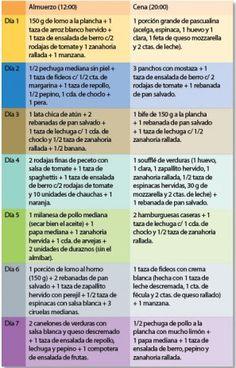 plan de alimentación para diabetes tipo 2