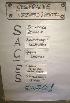 Sag es- in 5 Schritten 2020 - idee. Homeschool Vs Public School, Kindergarten Portfolio, Team Coaching, 1st Grade Worksheets, Sketch Notes, Problem Solving Skills, Special Education, Teaching Kids, Psychology