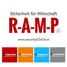 Das Sicherheitskonzept für Unternehmen Signs, Business, Concept, Novelty Signs, Signage, Dishes, Sign