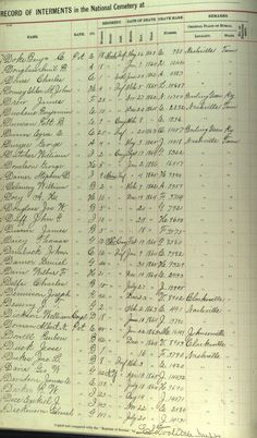 Us Military Burial Records 1863-1865