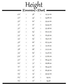 Pounds to Kilograms (lbs to kg) conversion chart for