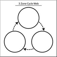 Graphic Organizer Clip Art