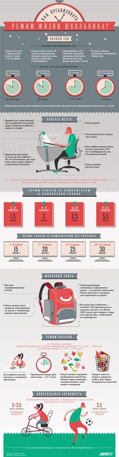 Как правильно организовать режим дня школьника. Инфографика | Здоровье ребенка | Здоровье | Аргументы и Факты