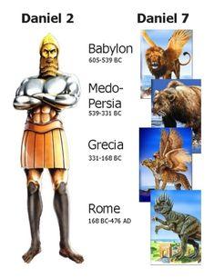 Comparing Daniel 2 and Daniel 7 Revelation Prophecy, Beast Of Revelation, Book Of Daniel, Online Church, Bibel Journal, Bible Study Notebook, Christian Artwork, Bible Pictures, Biblical Art