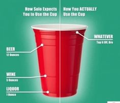 the ever-popular red solo cup