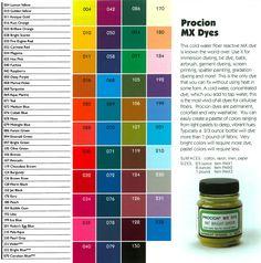 jacquard procion mx dye instructions