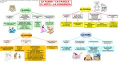 01.-LA-FIABA-LA-FAVOLA-IL-MITO-LA-LEGGENDA.png 1.600×842 pixel