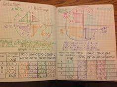 Equation Freak: Rotations interactive notebook page and a video link too.