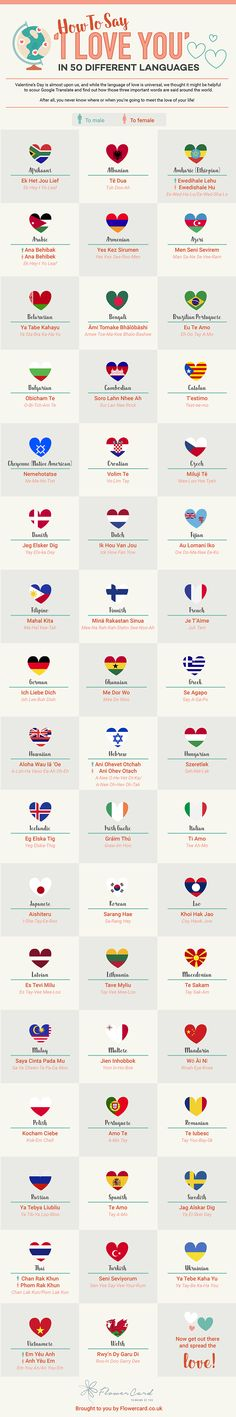 """How to say """"I love you"""" in 50 different languages [INFOGRAPHIC]"""