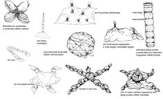 Rica de Marré » Arquivo » Guia DIY: os tipos de amarrações de tie-dye
