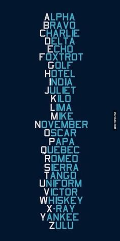 NATO-alphabet! Very useful if you want to spell something :)
