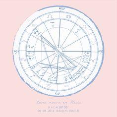 #Eclipse Total de Sol #LunaNueva #Piscis ☉ ☌ ☾ ♓ 18° 55´ Martes, 08 de Marzo de 2016 8:54 p.m.(GMT-5) Total Solar Eclipse #Pisces #NewMoon ☉ ☌ ☾ ♓ 18 ° 55' Tuesday, March 8, 2016 8:54 p.m. (GMT-5)