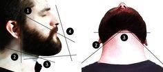 Bart Konturen definieren ♥ Wie rasiere ich die Kontur von Vollbart & Drei-Tage-Bart? Die Rasur der Konturen ist essenziell für einen gepflegten Bart – Ratgeber von blackbeards.