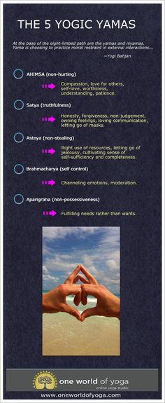 The 5 Yogic Yamas for Mastering Negativity