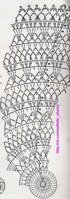 If you looking for a great border for either your crochet or knitting project, check this interesting pattern out. When you see the tutorial you will see that you will use both the knitting needle and crochet hook to work on the the wavy border. Crochet Doily Diagram, Crochet Mandala Pattern, Crochet Flower Patterns, Crochet Chart, Thread Crochet, Crochet Doilies, Crochet Stitches, Crochet Tablecloth, Crochet Home