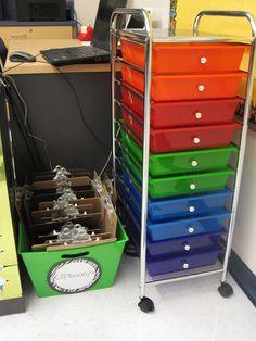like:  clipboard bin (instead of in my rolling easel bins), ideas for using my multicolored rolling cart too