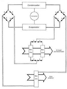 Cuál es el sistema más eficiente de calefacción y ACS