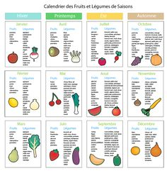 Fruits and vegetables - Détox / Bien-être - Raw Food Recipes Broccoli Nutrition, Health And Nutrition, Nutrition Education, Nutrition Tips, Healthy Tips, Healthy Eating, Healthy Recipes, Healthy Juices, Healthy Drinks