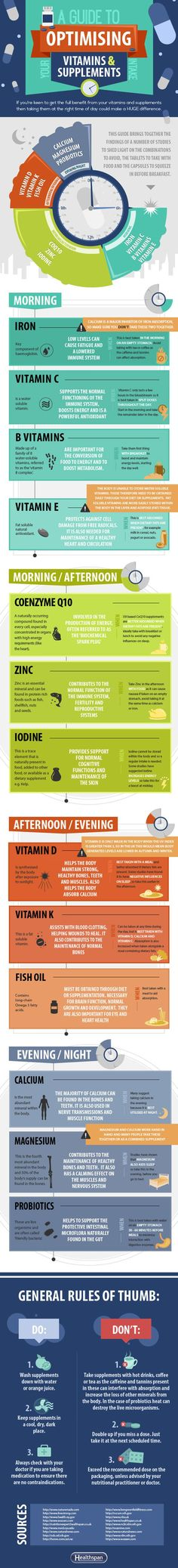 HEALTHY LIFESTYLE - A Guide To Optimising Your Vitamins And Supplements Infographic. http://www.ahealthblog.com/a-guide-to-optimising-your-vitamins-and-supplements-infographic.html #Natural #Remedies Pin/Source -
