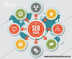 The greatest online search engine over the world is Google. As a user, web designer, developer or an entrepreneur, you either love Google or you dislike it. Whatever you believe, Google supplies owners of companies a great deal of intriguing and beneficial details in a basic and easily accessible method. Info that can make your company grow.  webrankservices.com.au/