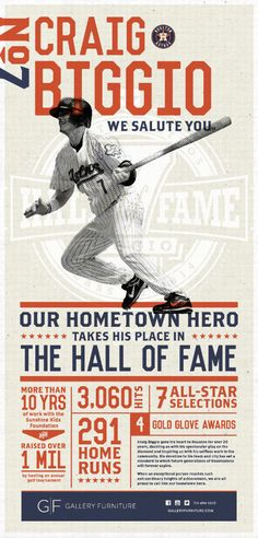 Our Hometown Hero takes his place in the Hall of Fame!! 3,600 hits, 261 home runs, 7 All Star selections, 4 Gold Glove Awards - More than 10 years of work with the Sunshine Kids Foundation and over $1,000,000 raised by his annual golf tournament. Craig Biggio - We Salute You!
