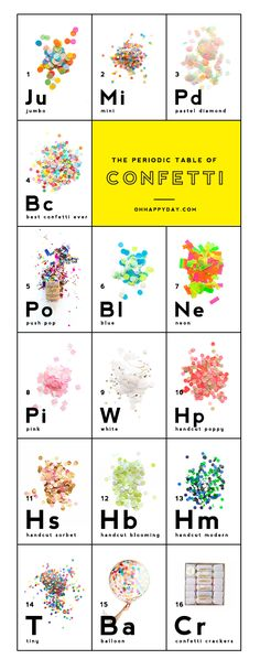 The Periodic Table of Confetti | Oh Happy Day!