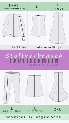 Faustregeln Stoffverbrauch • eager self