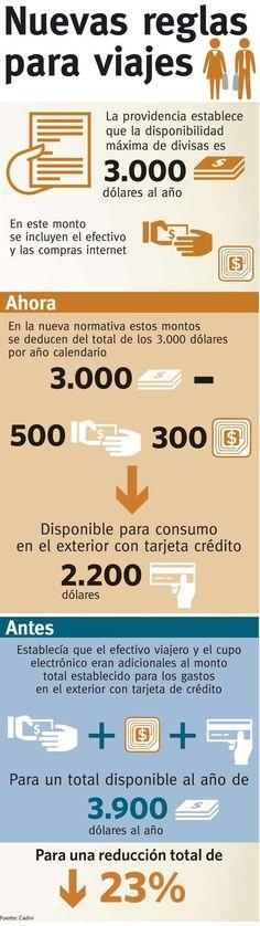 La devaluación de Maduro dos