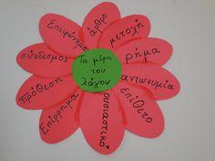 DSCN0107 Kids Homework, Speech Therapy, Fun Activities, Teacher, Education, School, Laura Ashley, Classroom Ideas, Quotes
