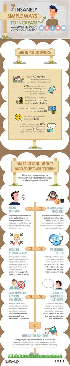 Ever thought of using social media for customer retention? Here are 7 simple ways to increase customer retention using social media. Internet Marketing Company, Content Marketing, Online Marketing, Social Media Marketing, Digital Marketing, Marketing Ideas, Affiliate Marketing, Marketing Strategies, Social Media Measurement
