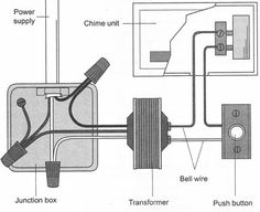 Doorbell wiring diagrams for the home pinterest doorbell how to check a doorbell transformer diy do it yourself cheapraybanclubmaster Choice Image