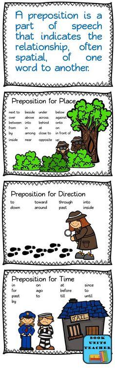 Free Printable Prepositon Posters
