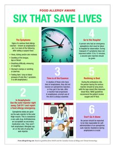 Food allergy awareness - 6 that save lives
