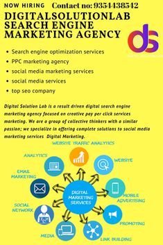 We assist small and medium sized business with full scale affordable digital marketing Services. Website design, SEO, PPC, Social Media and Content Marketing. Social Media Marketing Business, Social Media Services, Marketing Goals, Digital Marketing Services, Online Marketing, Online Advertising, Seo Services, Seo Agency, Search Engine Marketing