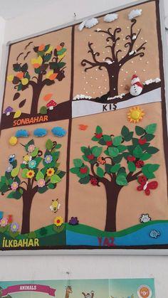 This Pin was discovered by Eda Preschool Classroom Decor, Preschool Activities, Class Decoration, School Decorations, Diy For Kids, Crafts For Kids, Diy And Crafts, Paper Crafts, School Displays